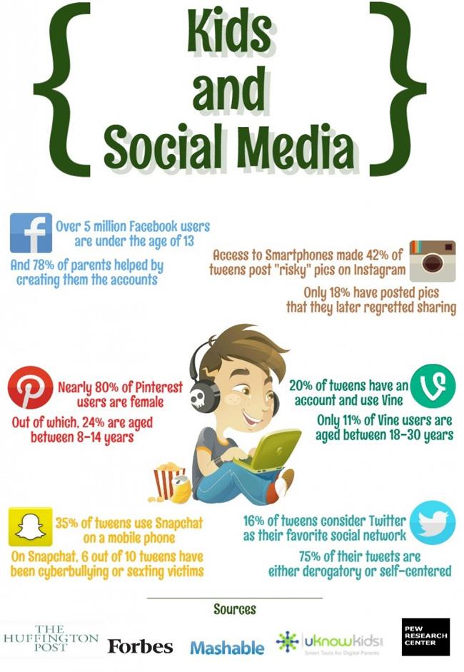 Social media essay topics