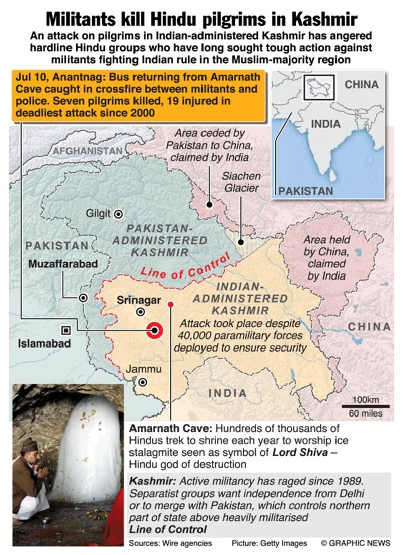 Militants kill Hindu Pilgrims in Kashmir