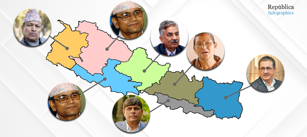 Nepal-led faction of UML forms parallel party committees