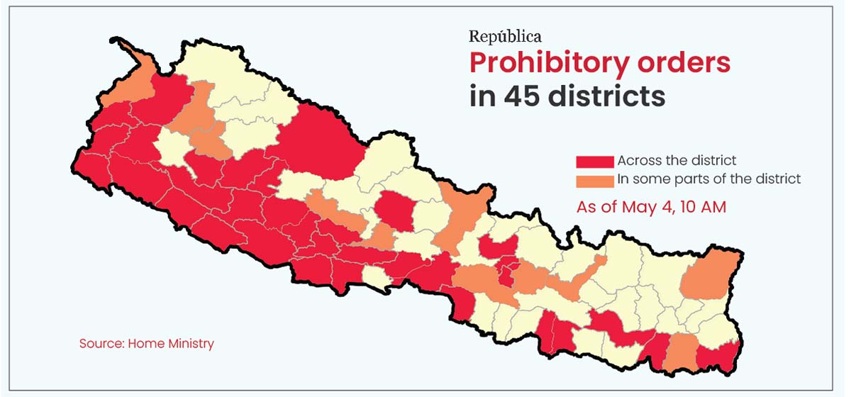 Nepal fights back against COVID-19: 45 districts under prohibitory orders