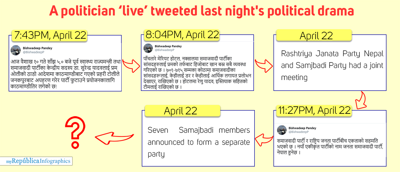 """On the eve of 14th Loktantra Diwas, PM Oli reignited """"dirty games"""" in Nepali politics"""