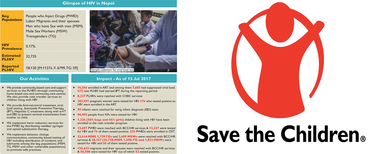 Save the Children faked data to receive Rs. 230 million from the Global Fund, says Health Ministry
