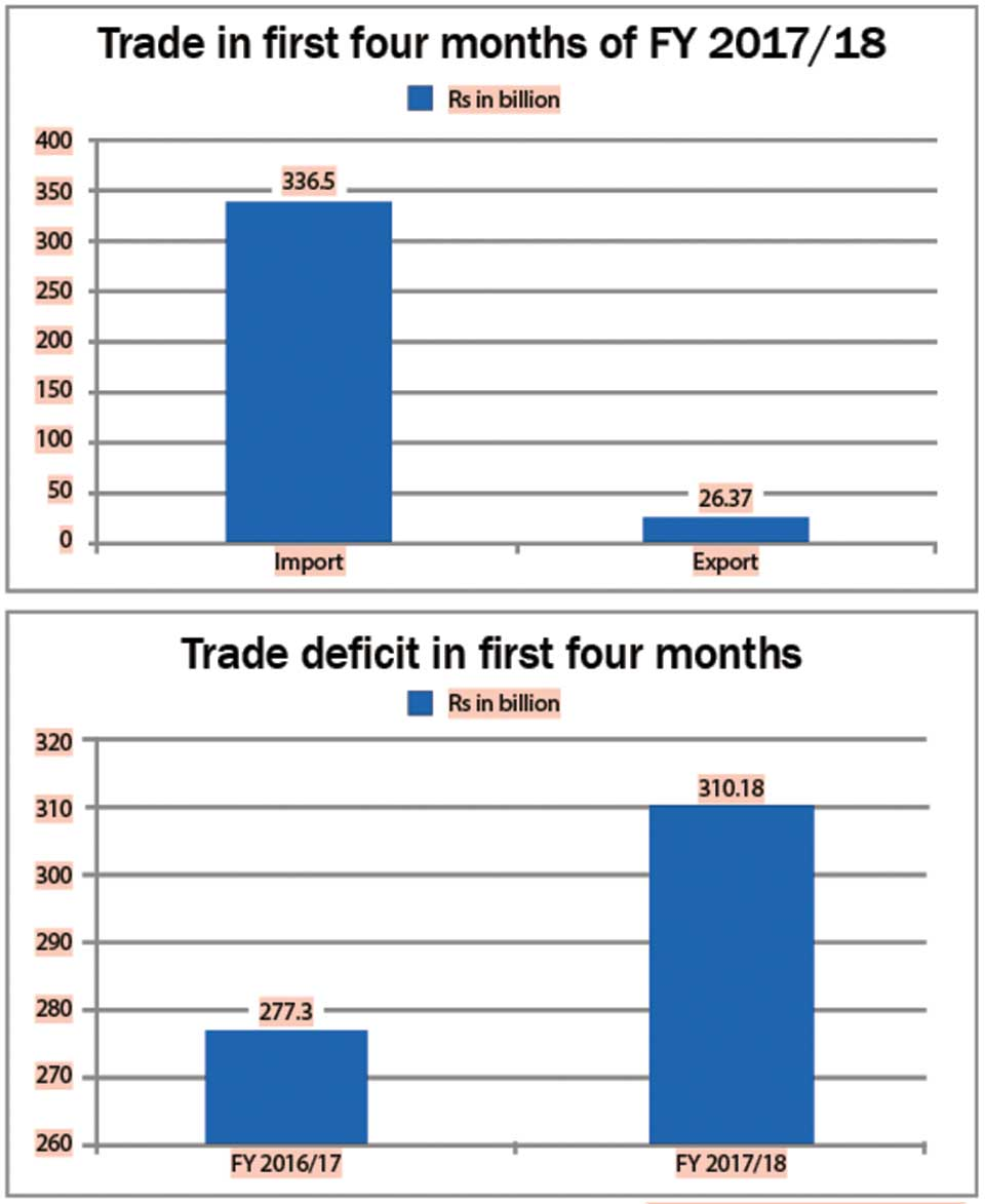 trade deficit President donald trump claimed the us has a large trade deficit with canada but, the real answer is not so clear.