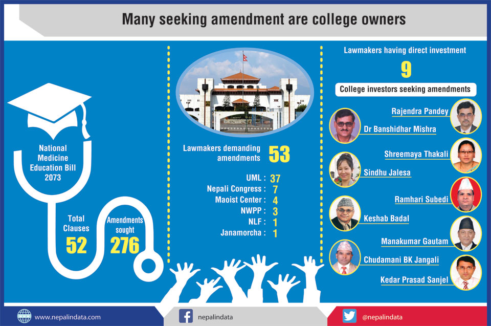 UML's conflict of interest in Manmohan Bill