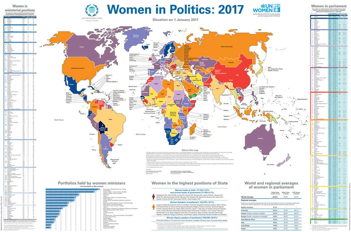 Nepal leads South Asia in women parliamentarians