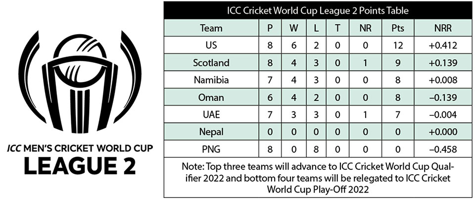 Mission WC begins for Nepal with historic home ODIs