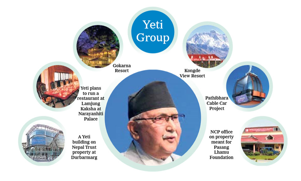 How Yeti Group benefited from its connections with PM Oli
