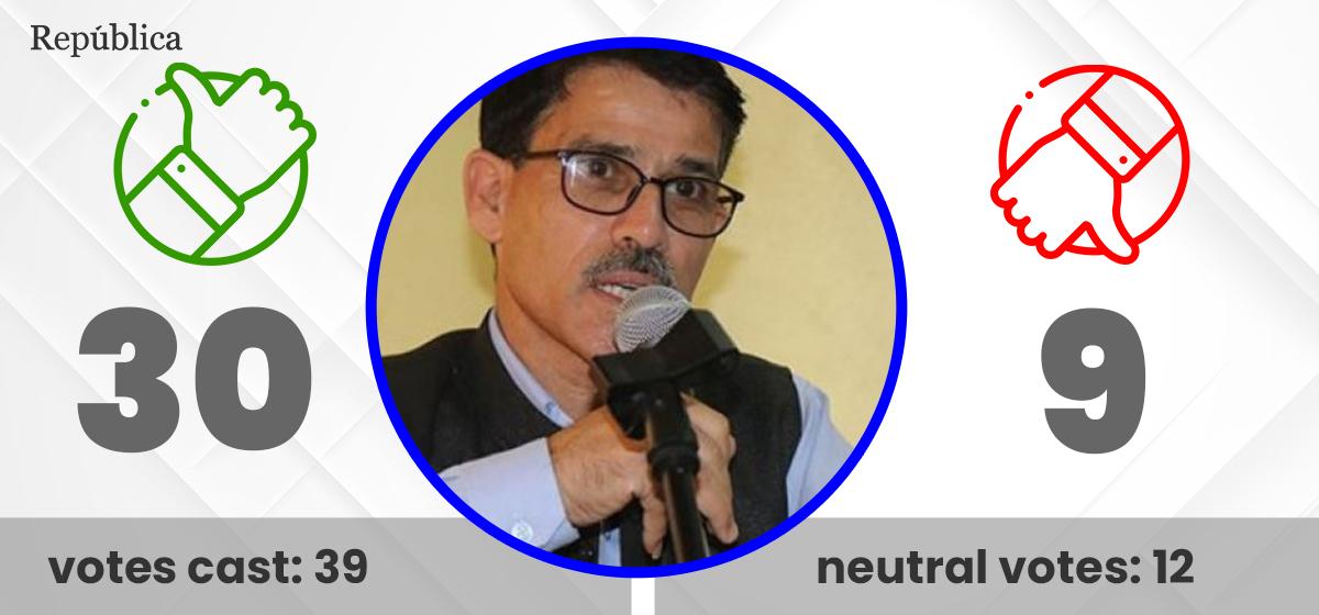 BREAKING: Sudur Paschim CM Bhatta wins trust vote