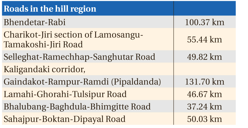 Nepal for selecting contractors for road projects on its own