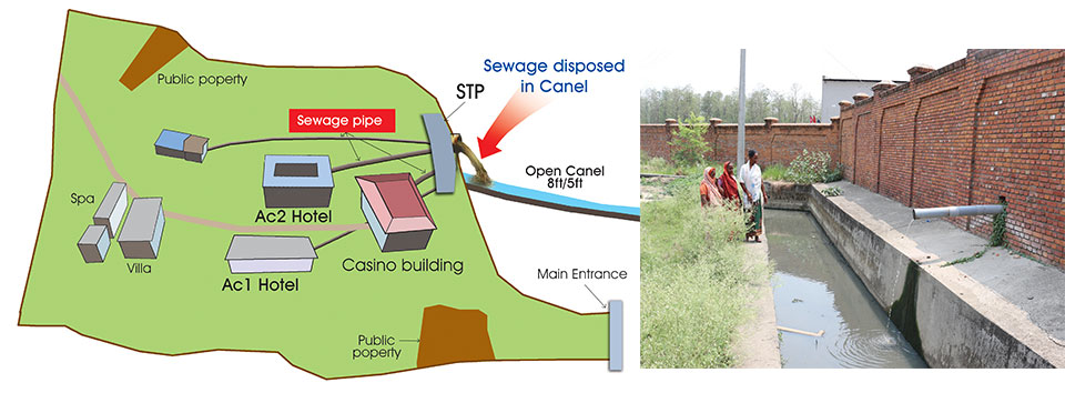 Five-star resort dumps sewage into irrigation canal
