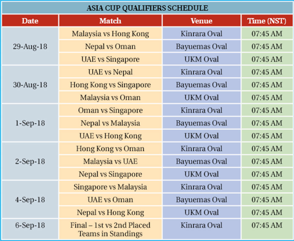 Asia Cup qualifiers shifted to Malaysia; full schedule announced